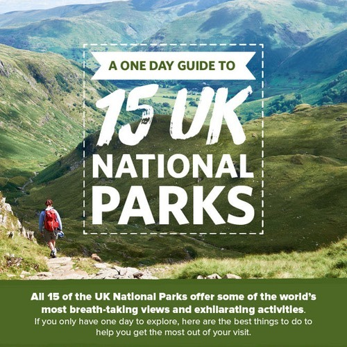 All 15 National Parks in the UK – What to See in a One Day Visit