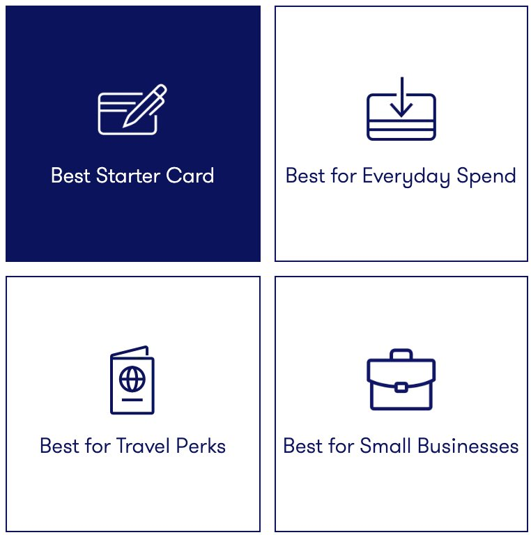 MyTravelCreditCard.com